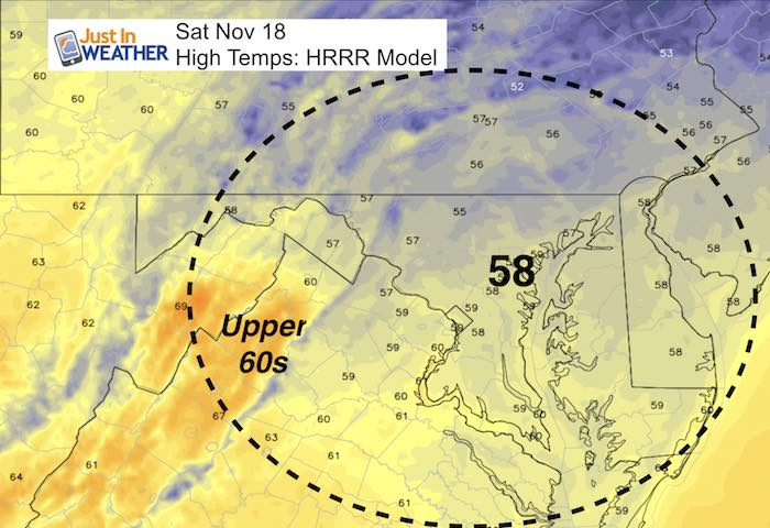High Temperatures November 18
