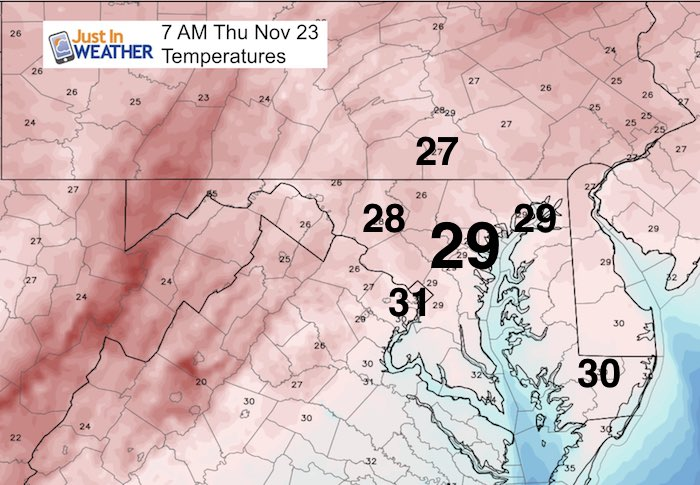Turkey Trot Temperatures Thursday November 23